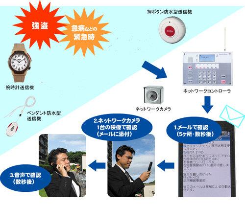 緊急通報システム