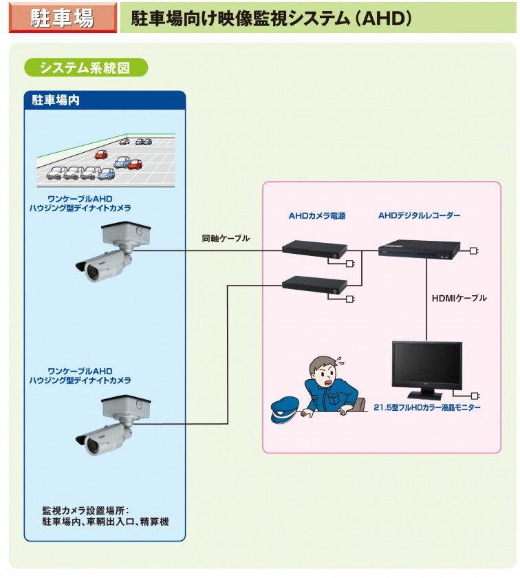 駐車場向け映像監視システム(AHD)