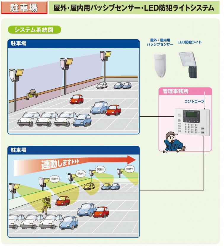 屋外・屋内用パッシブセンサー・LED防犯ライトシステム